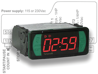 Accumulator combines digital timer, counter, event functions